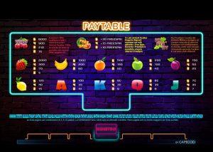 Slot online BetNero, gioca e vinci con Fruits